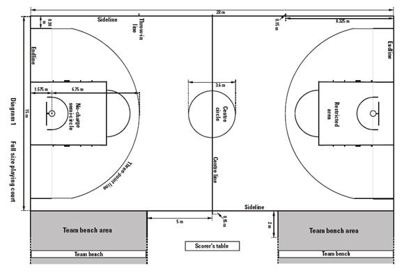 供应石家庄篮球场设计,篮球场施工,标准篮球场地材料报价